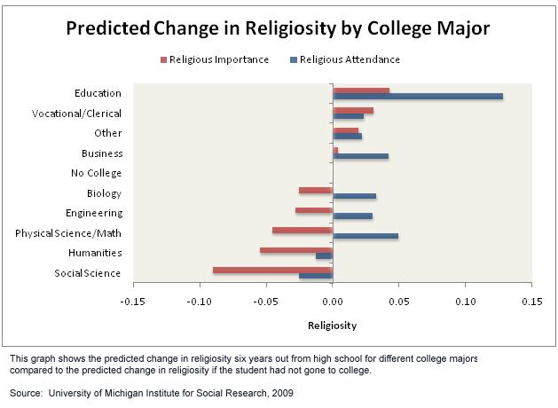 religiosity.jpg